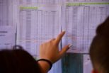 Πανελλαδικές 2020: Αναρτήθηκαν στα σχολεία οι βαθμολογίες – Δείτε τις εδώ.